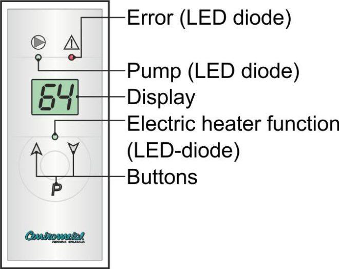 El-Cm (30 – 51 kW) – Centrometal | Отоплителна техника