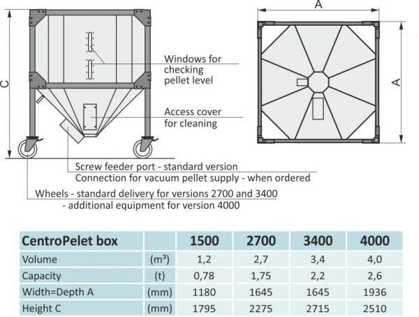 centropelet-box-tablica-1024x774